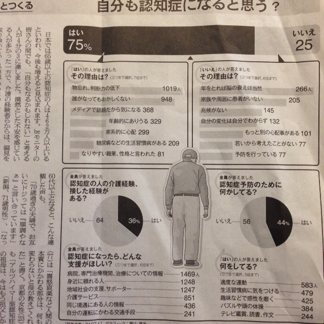 朝日新聞記事です
